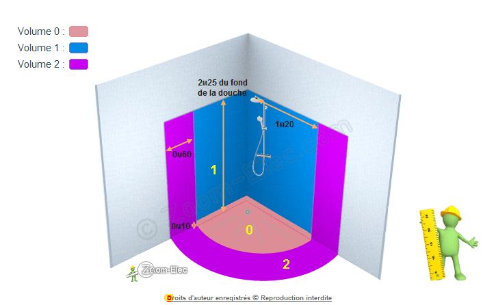 Sch ma electrique salle de bain bois eco - Schema salle de bain ...
