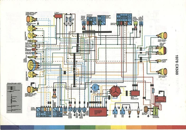 Schema electrique machine a cafe