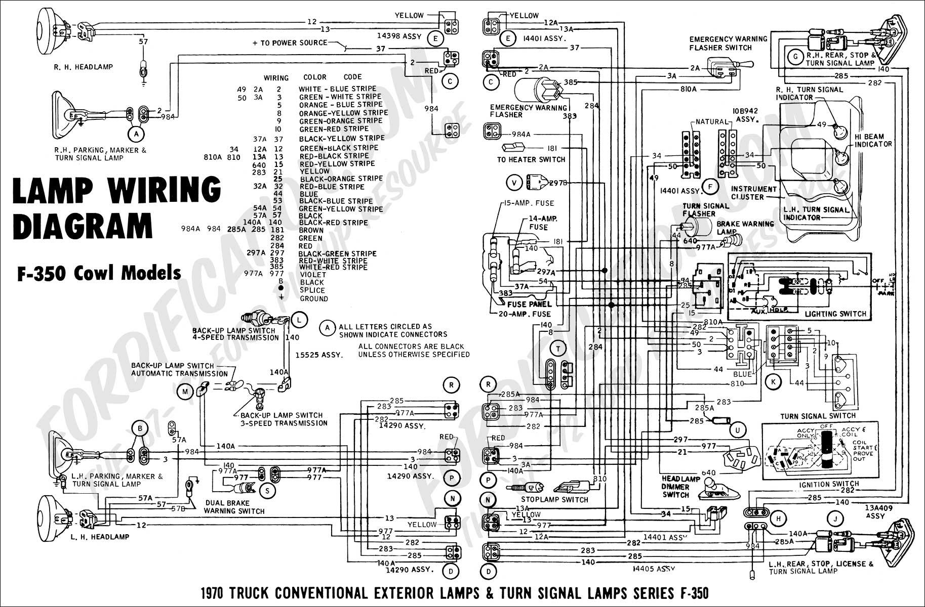 Schema Electrique Smax