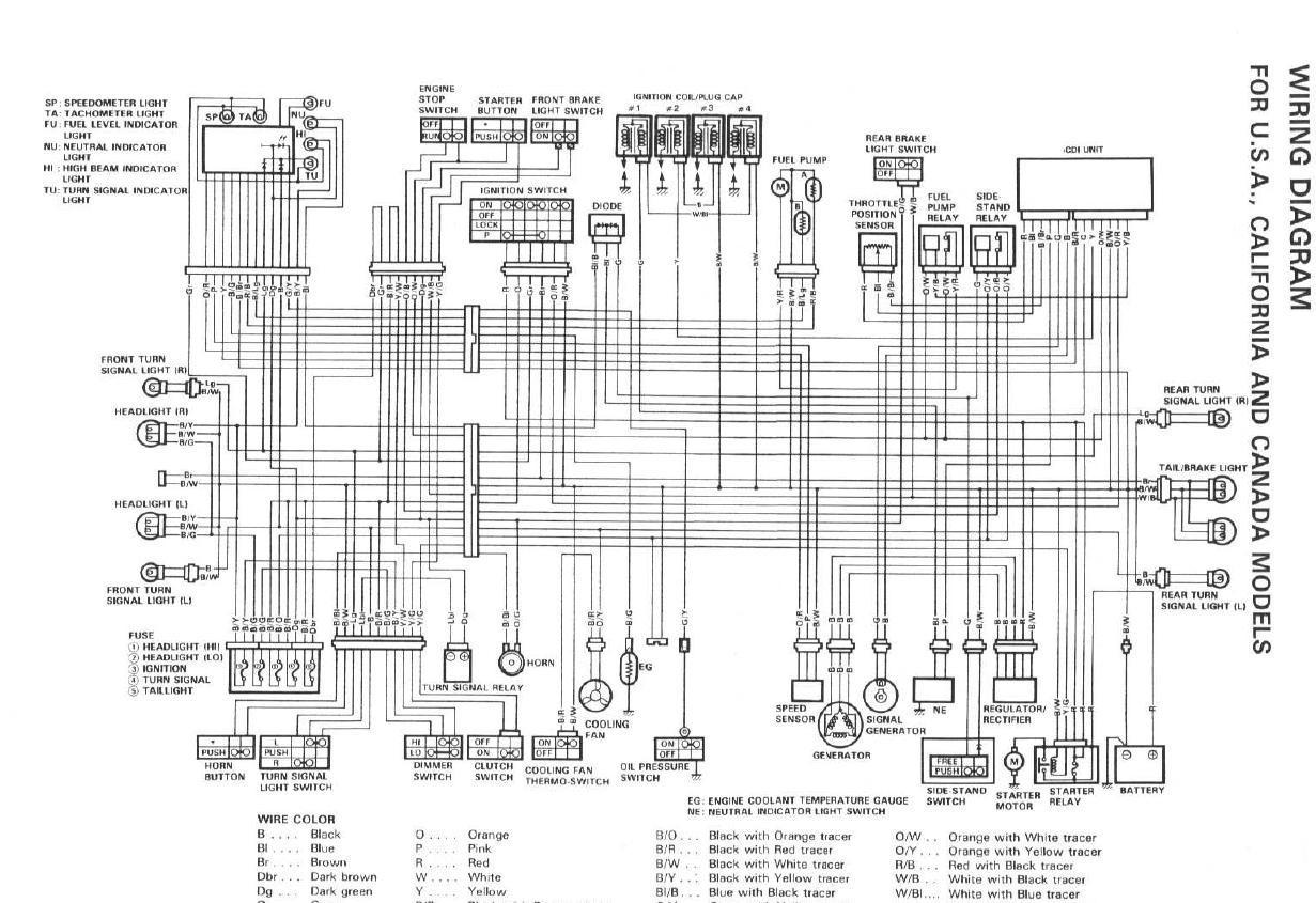 Schema Electrique Gsr 750