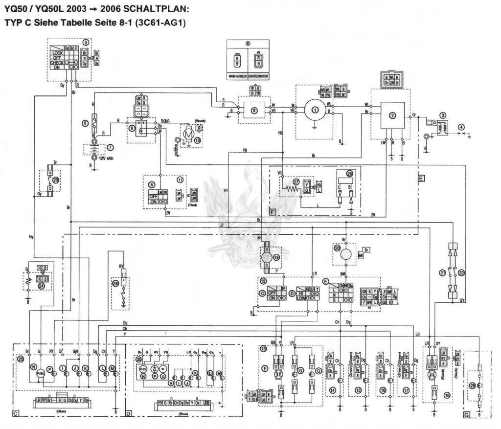 Schema d'un generateur electrique