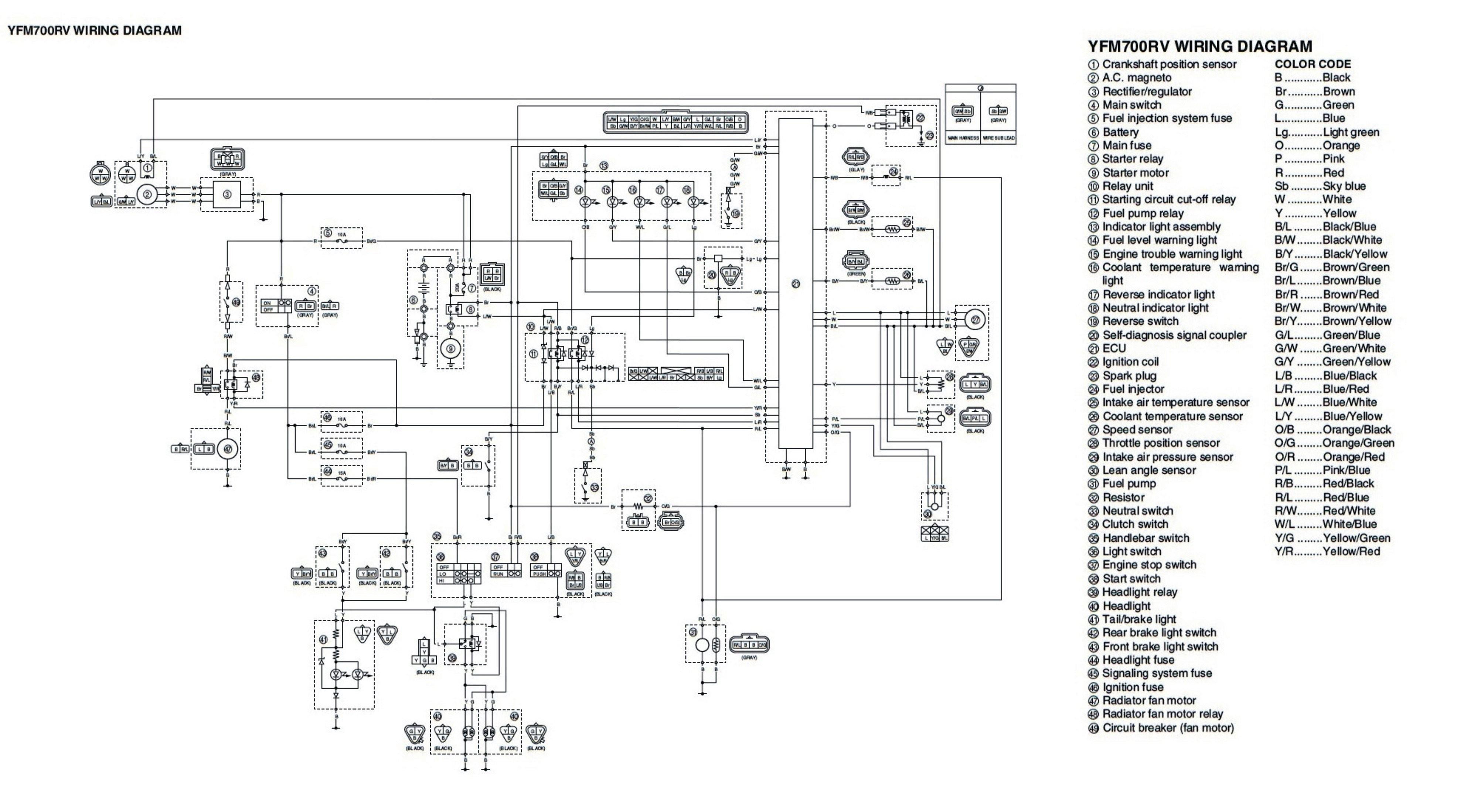 Schema Electrique Yamaha Virago 125