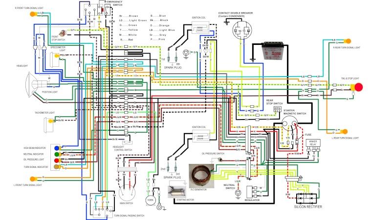 Schema electrique 500 cb