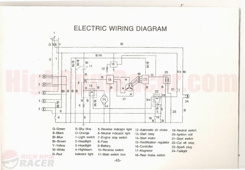 Schema electrique dirt 125 lifan