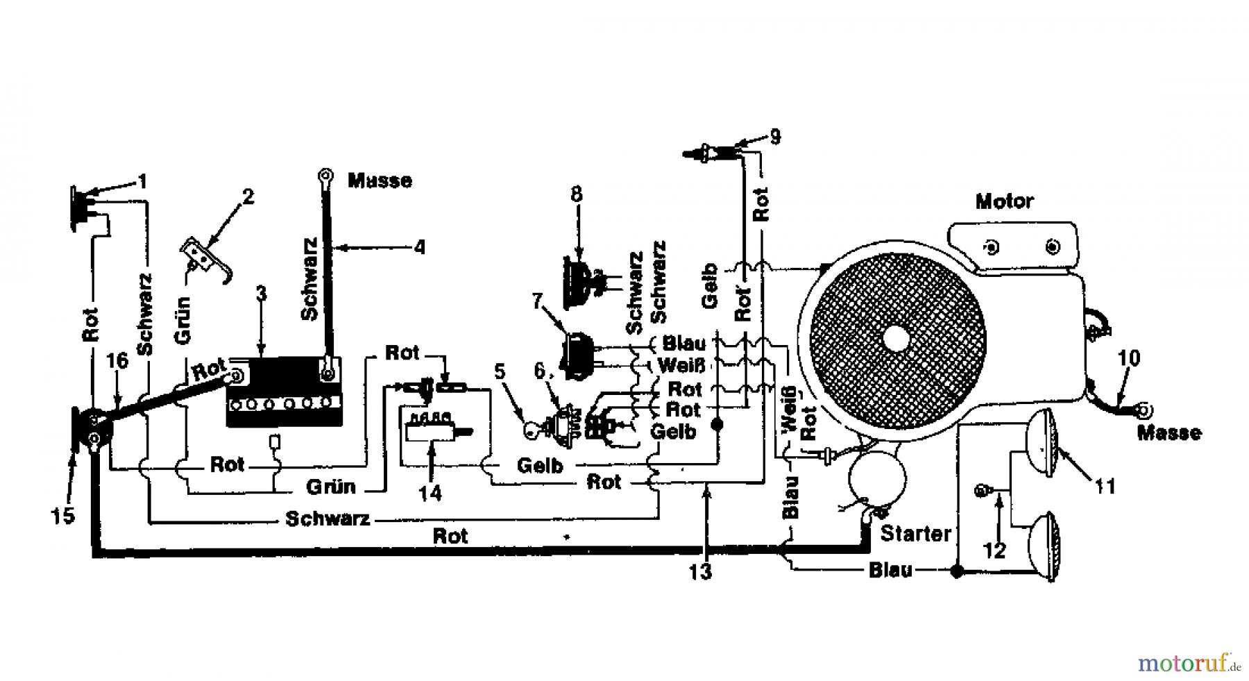 schema electrique moteur tondeuse