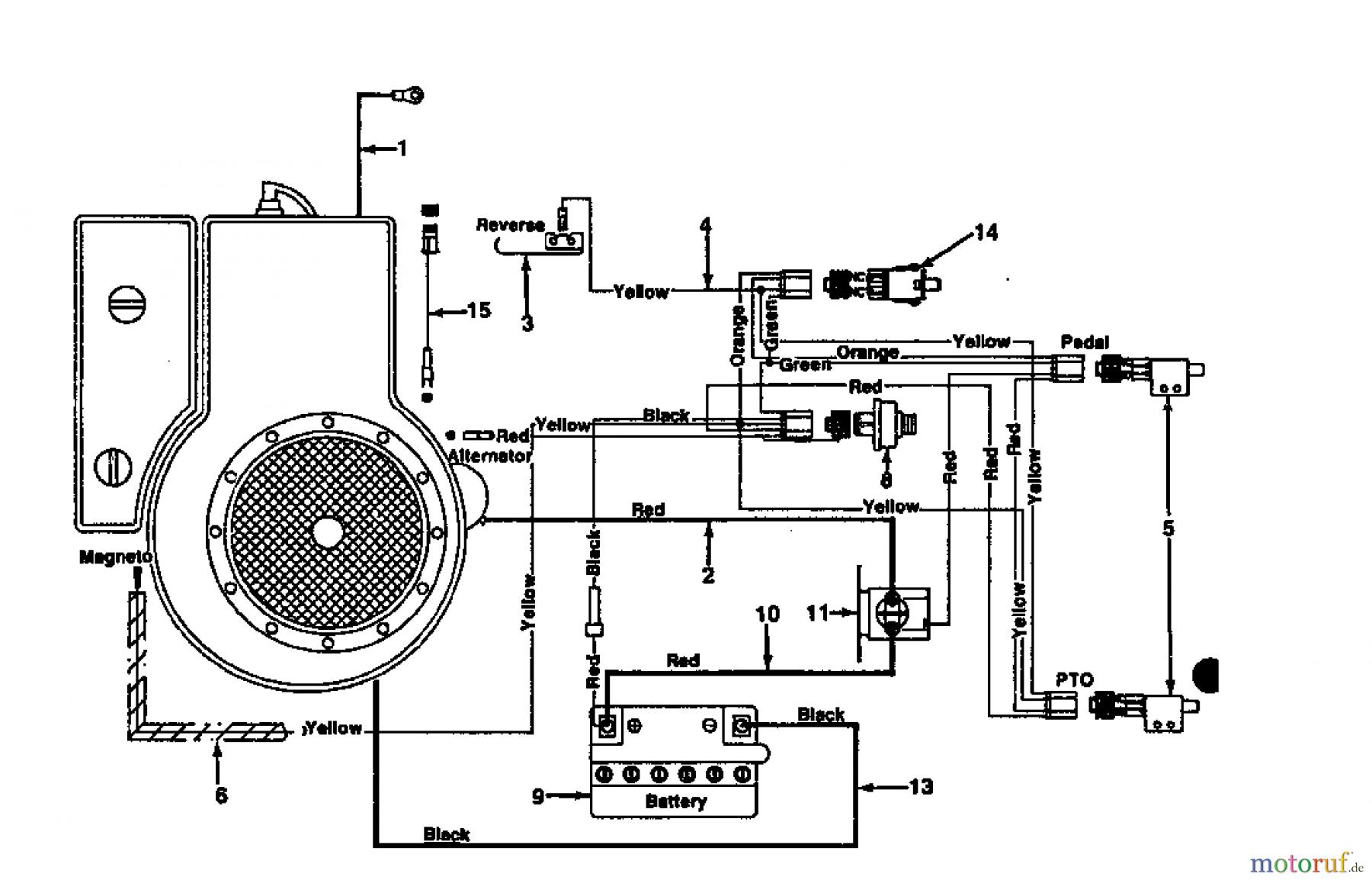 tracteur tondeuse schema electrique