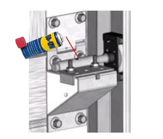 Réglage moteur porte de garage sectionnelle
