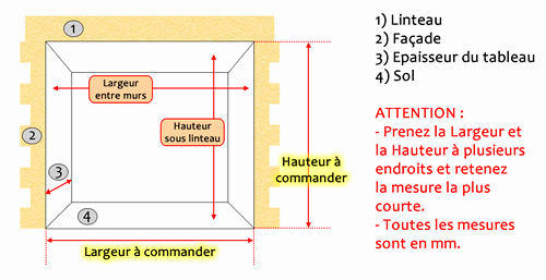Dimension standard porte de garage enroulable bois eco - Porte de garage dimension ...