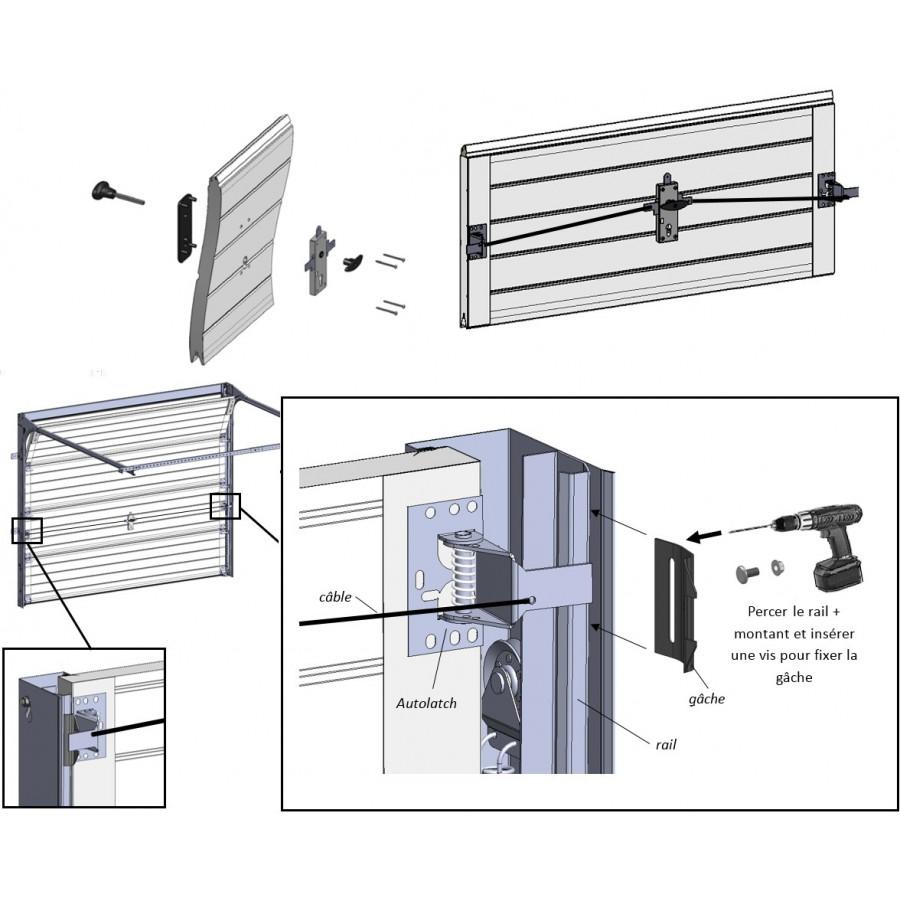 Porte de garage sectionnelle fermeture manuelle
