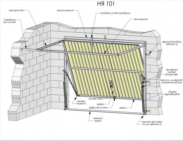 Plan de montage porte de garage basculante bois eco - Plan de montage porte de garage sectionnelle ...