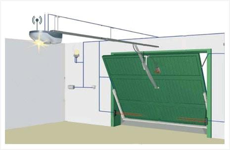Mecanisme porte de garage basculante bois eco - Mecanisme porte de garage ...