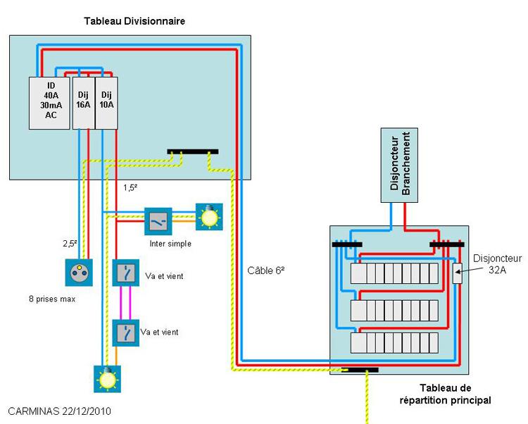Raccordement electrique porte de garage bois eco - Porte garage electrique ...