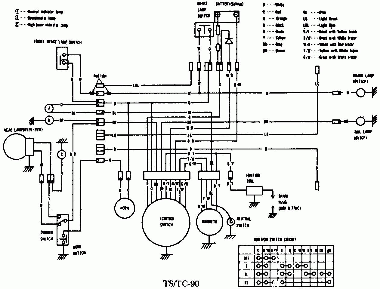 Schema Electrique Suzuki Van Van 50