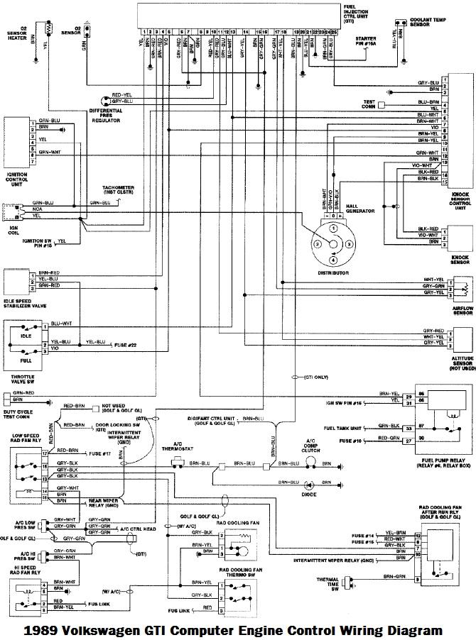 Schema Electrique Golf 2 Gti 16s
