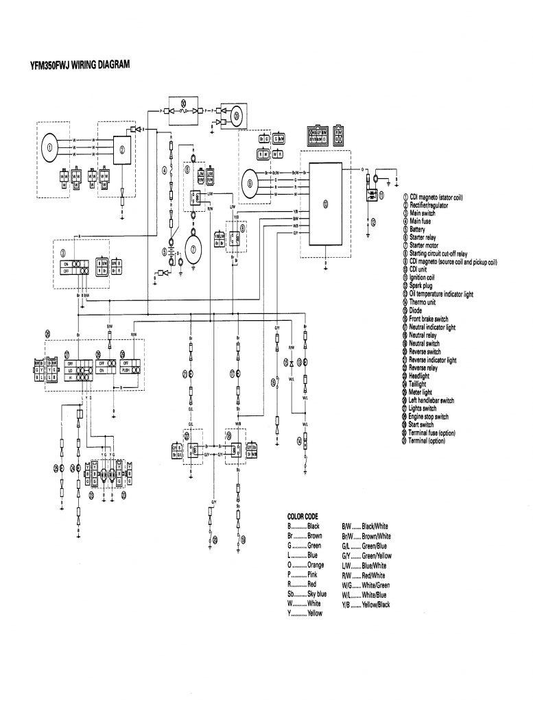 Schema Electrique 207 Peugeot
