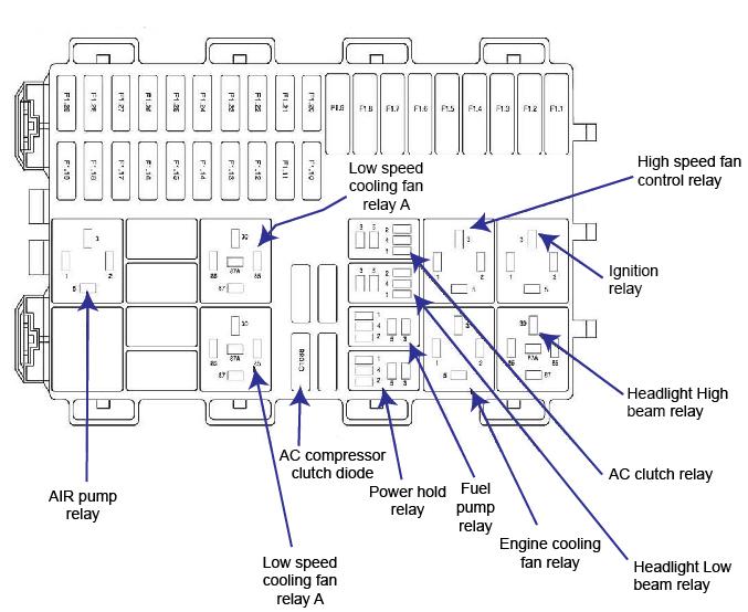Schema electrique ford fusion 1.6 tdci - bois-eco-concept.fr