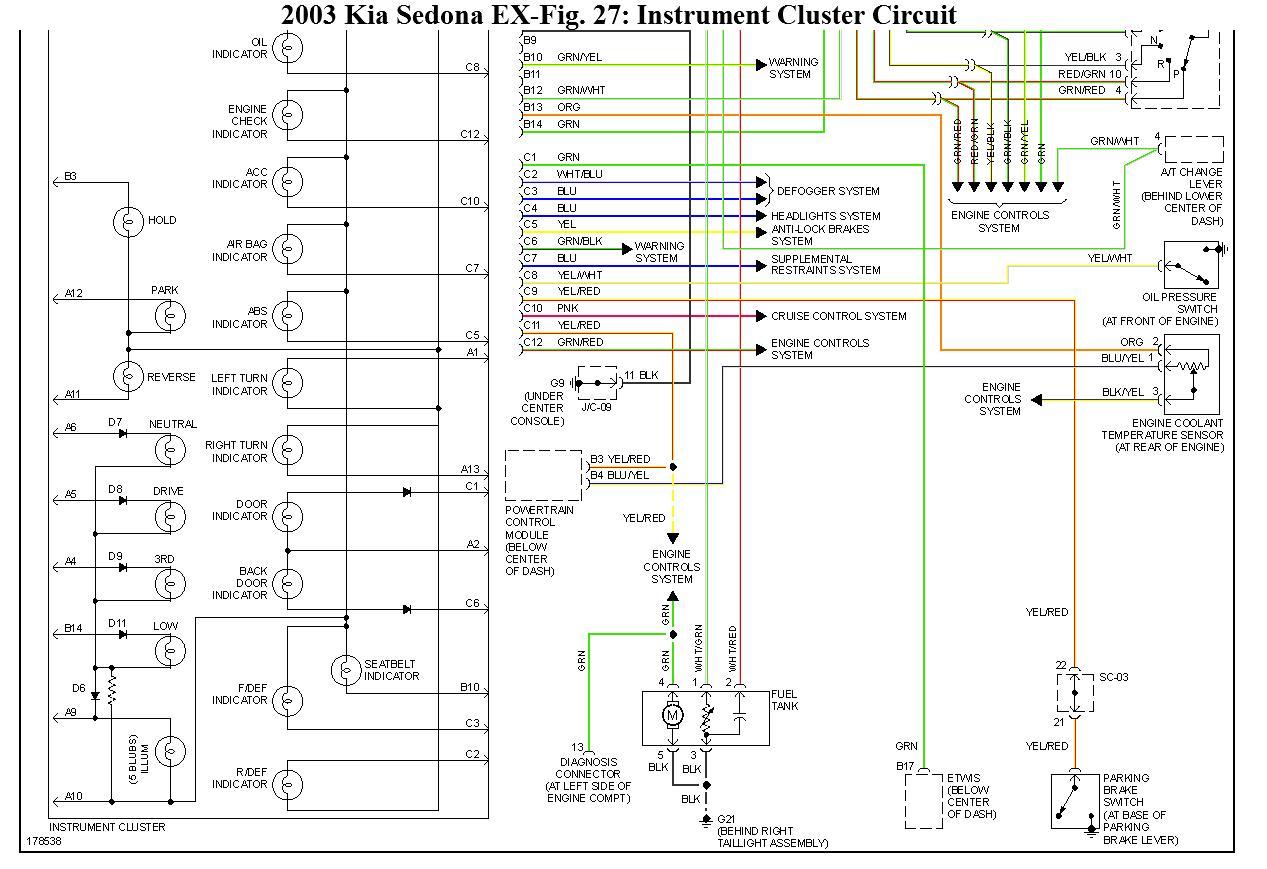 Schema Electrique Kia Carens