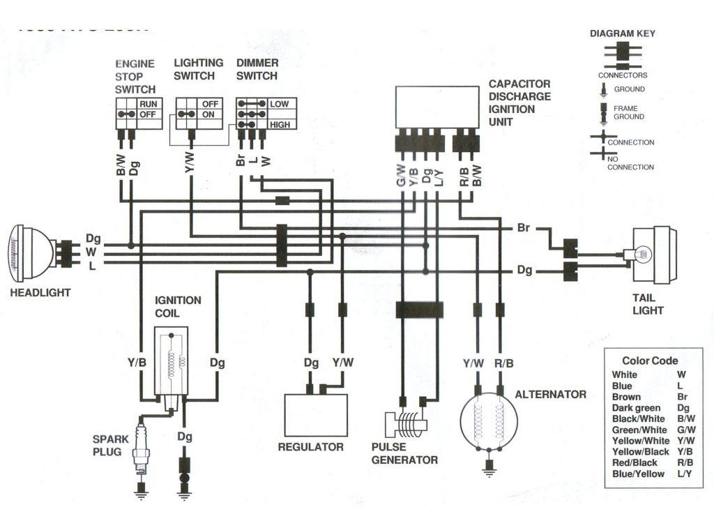 Schema Electrique Lave Linge Samsung