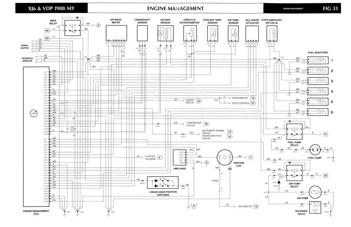Schema electrique jaguar x300 - bois-eco-concept.fr