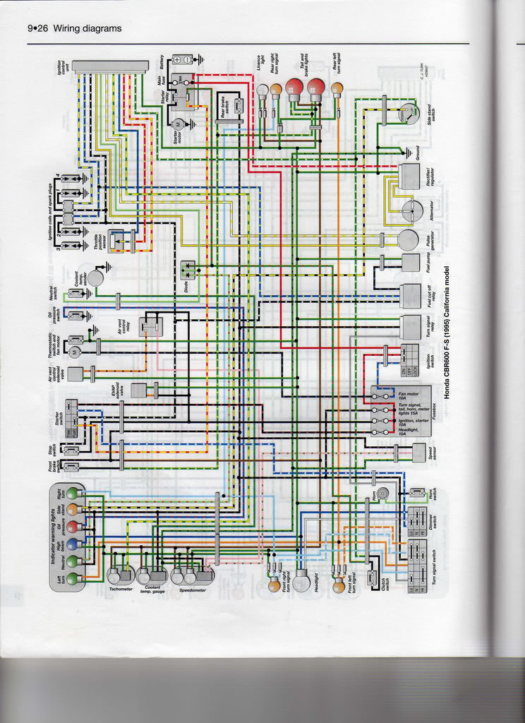 Schema Electrique 900 Cbr 96