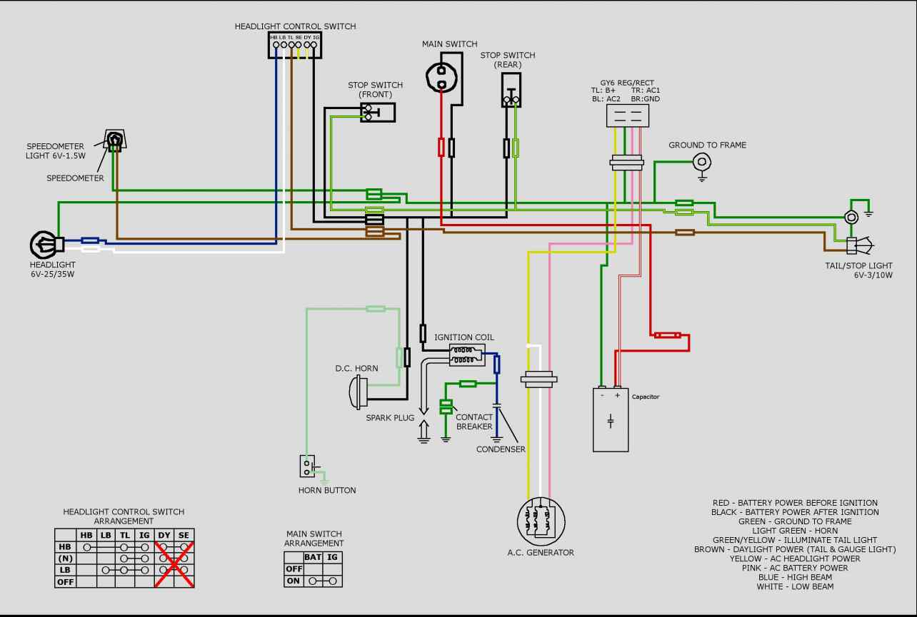 Taotao 50cc Scooter Ignition Wiring Diagram