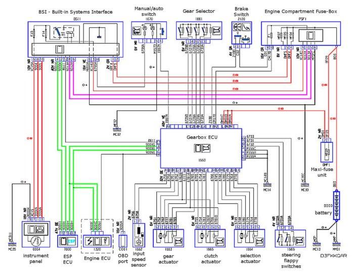 Schema Electrique 207 1 6 Hdi
