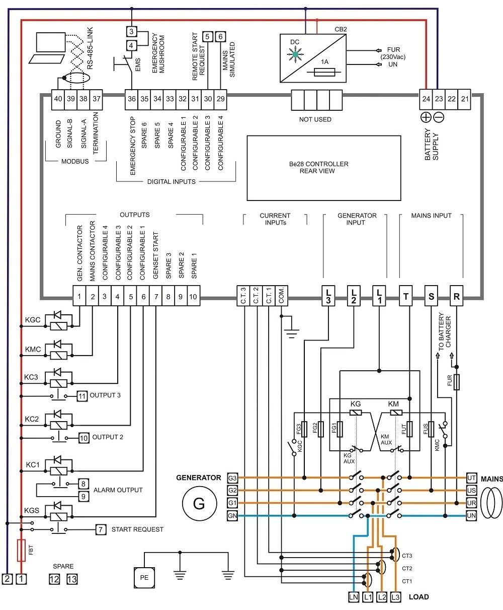 Schema Electrique Berlingo 2