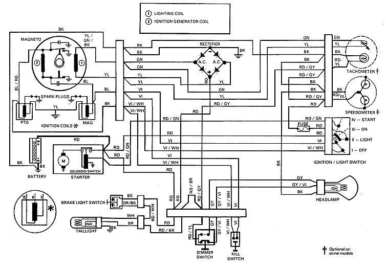 Schema Electrique Rotax 503