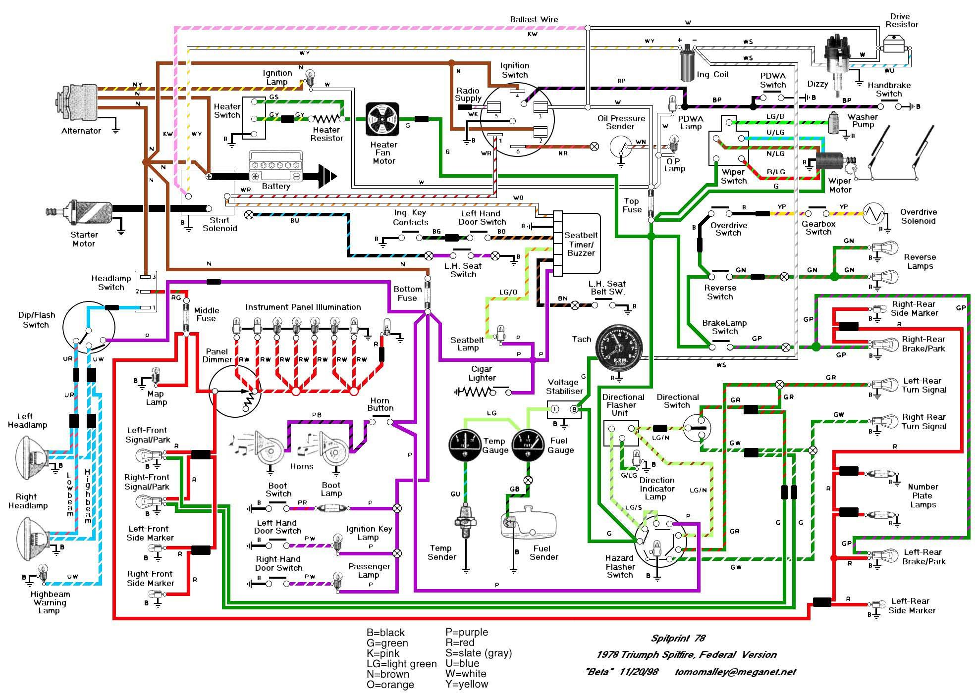 Schema Electrique Duster 2016