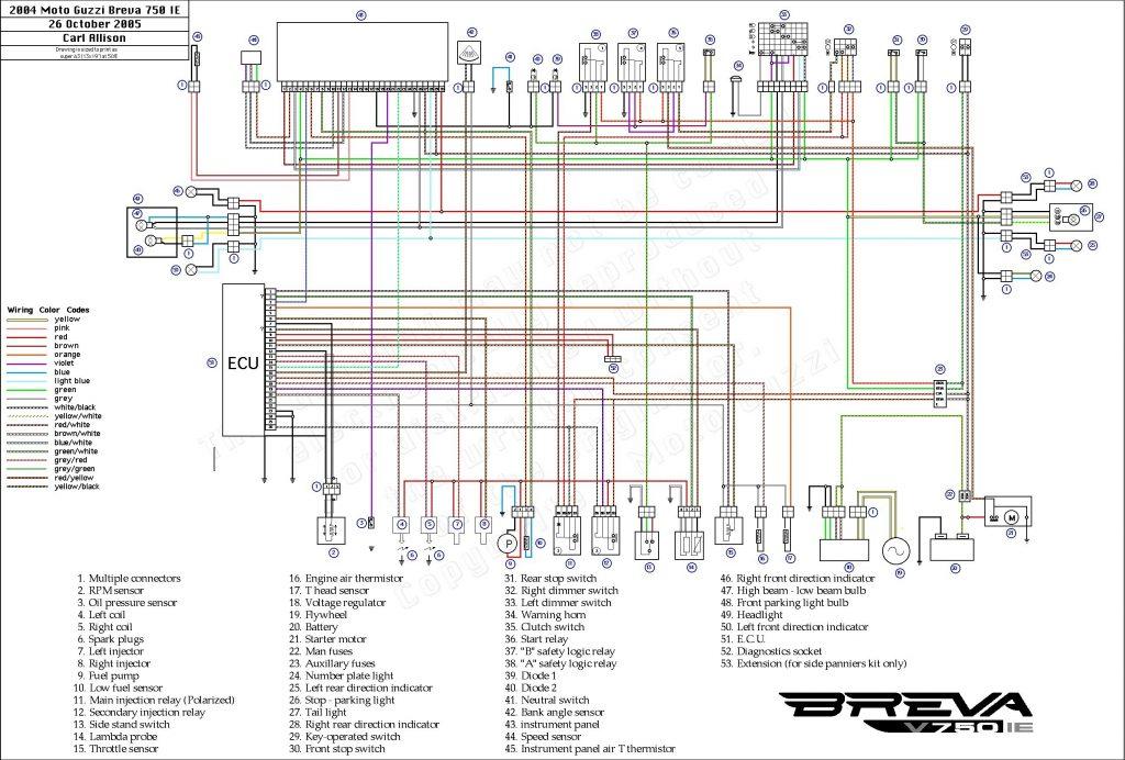 Schema Electrique Fiat Scudo 2007