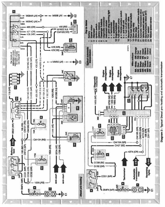 Schema Electrique Citroen Jumper 1999