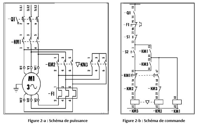 schema electrique moteur triphas u00e9 double sens
