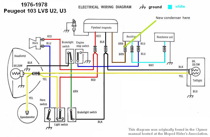 Schema Electrique Ludix Trend