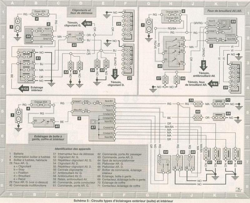schema electrique coffre megane 2