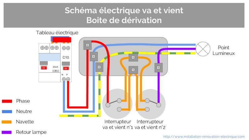 Schema electrique pour 2 applique - bois-eco-concept.fr