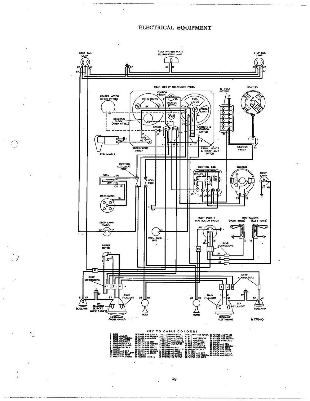 Schema Electrique Triumph Tr6