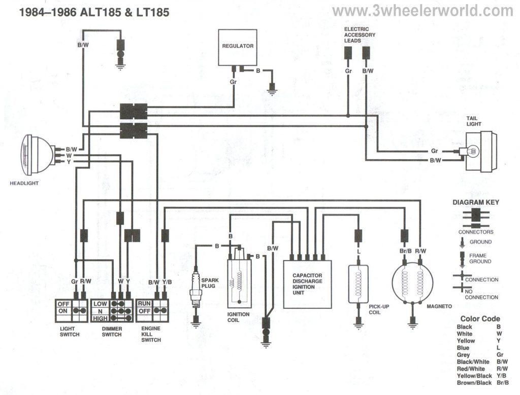 Schema Electrique 800 Marauder