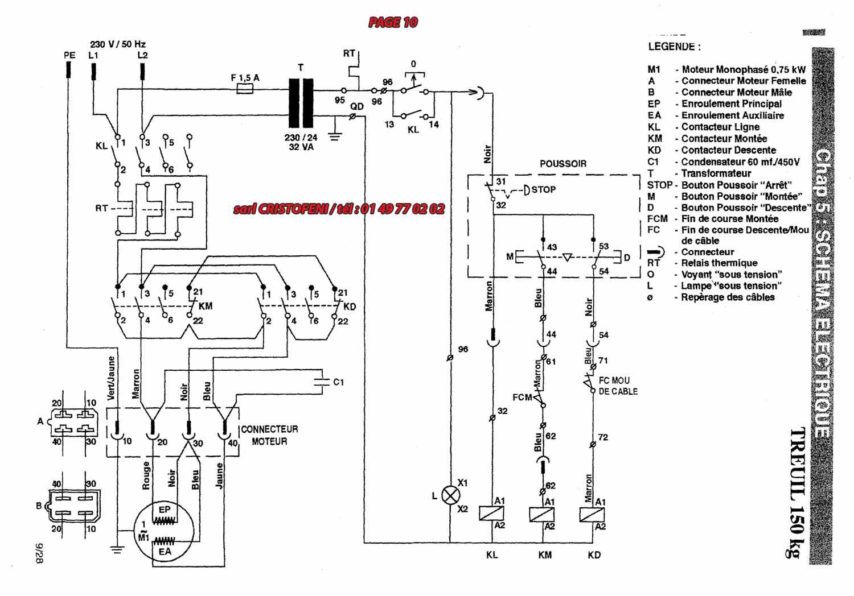 schema electrique cablage moteur