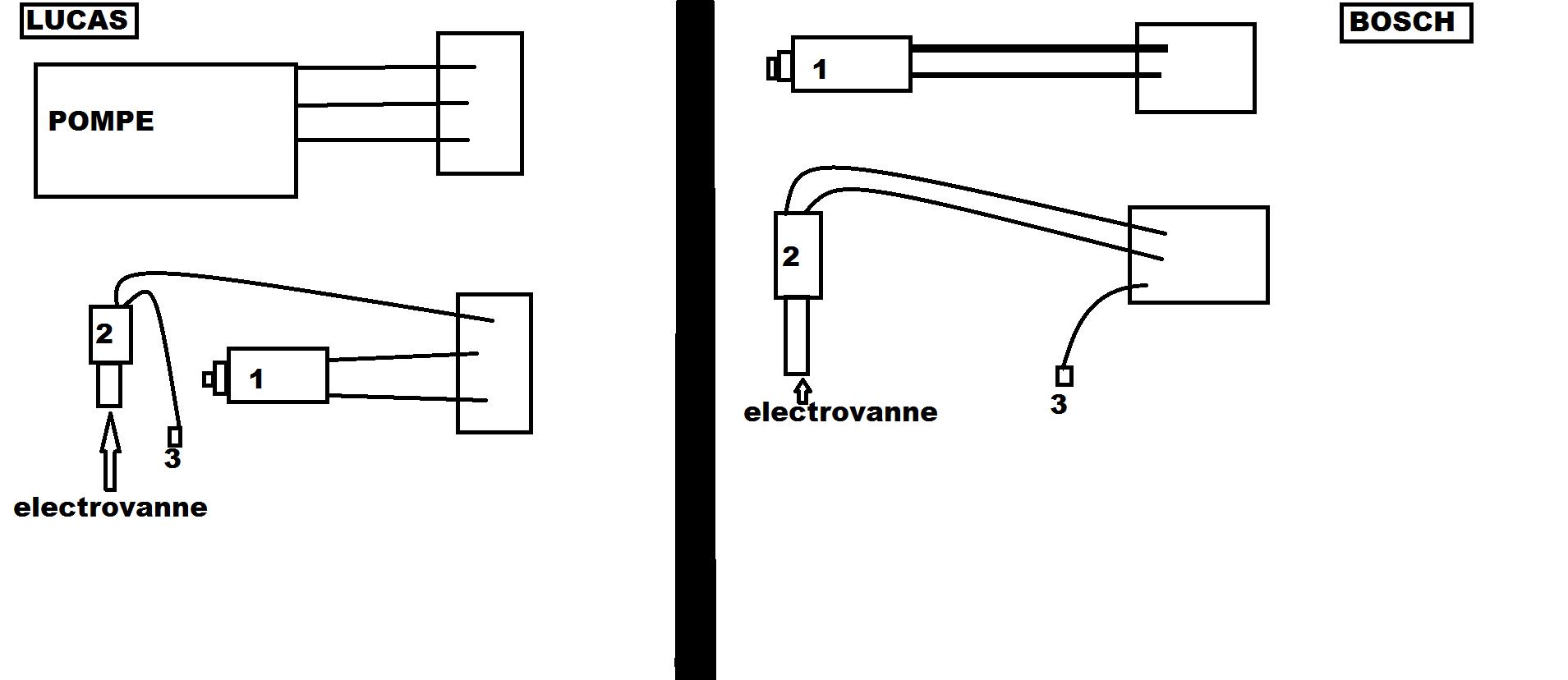 schema electrique r5 turbo