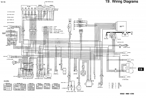 schema electrique 900 cbr 94