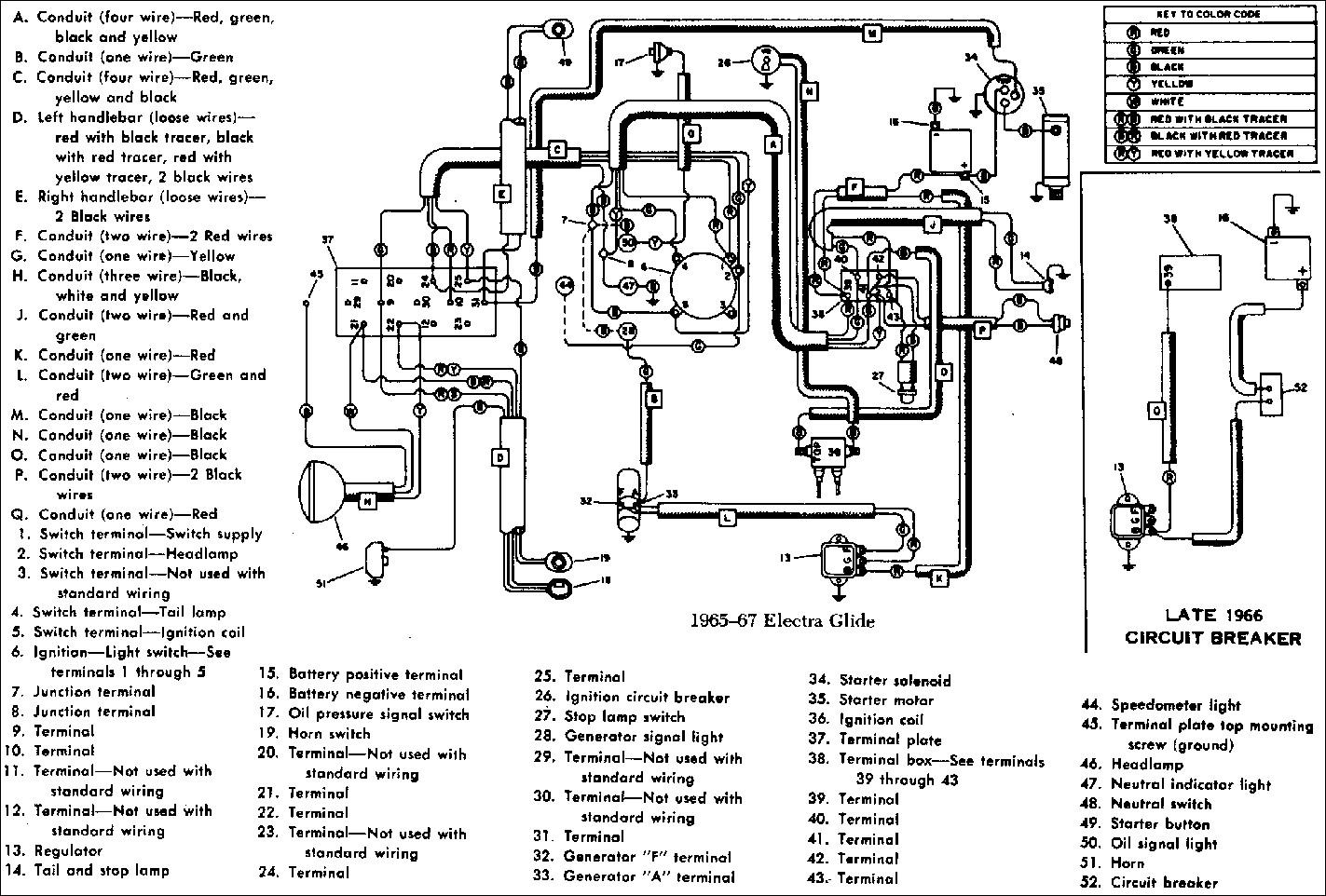 schema electrique harley softail