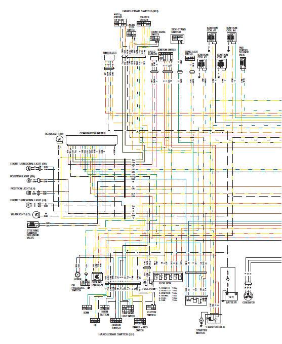 Schema electrique gsxr 1000 k7 - bois-eco-concept.fr
