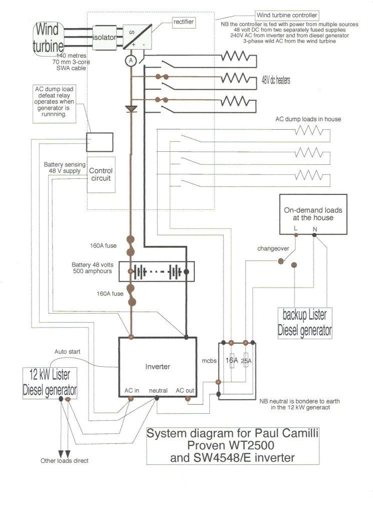 Sch U00e9ma Electrique Circuit Frigorifique