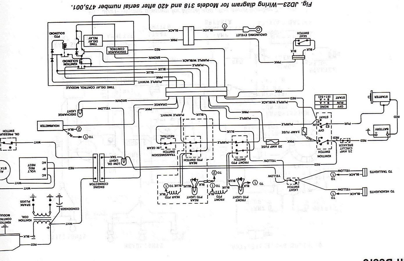 Schema Electrique John Deere 332