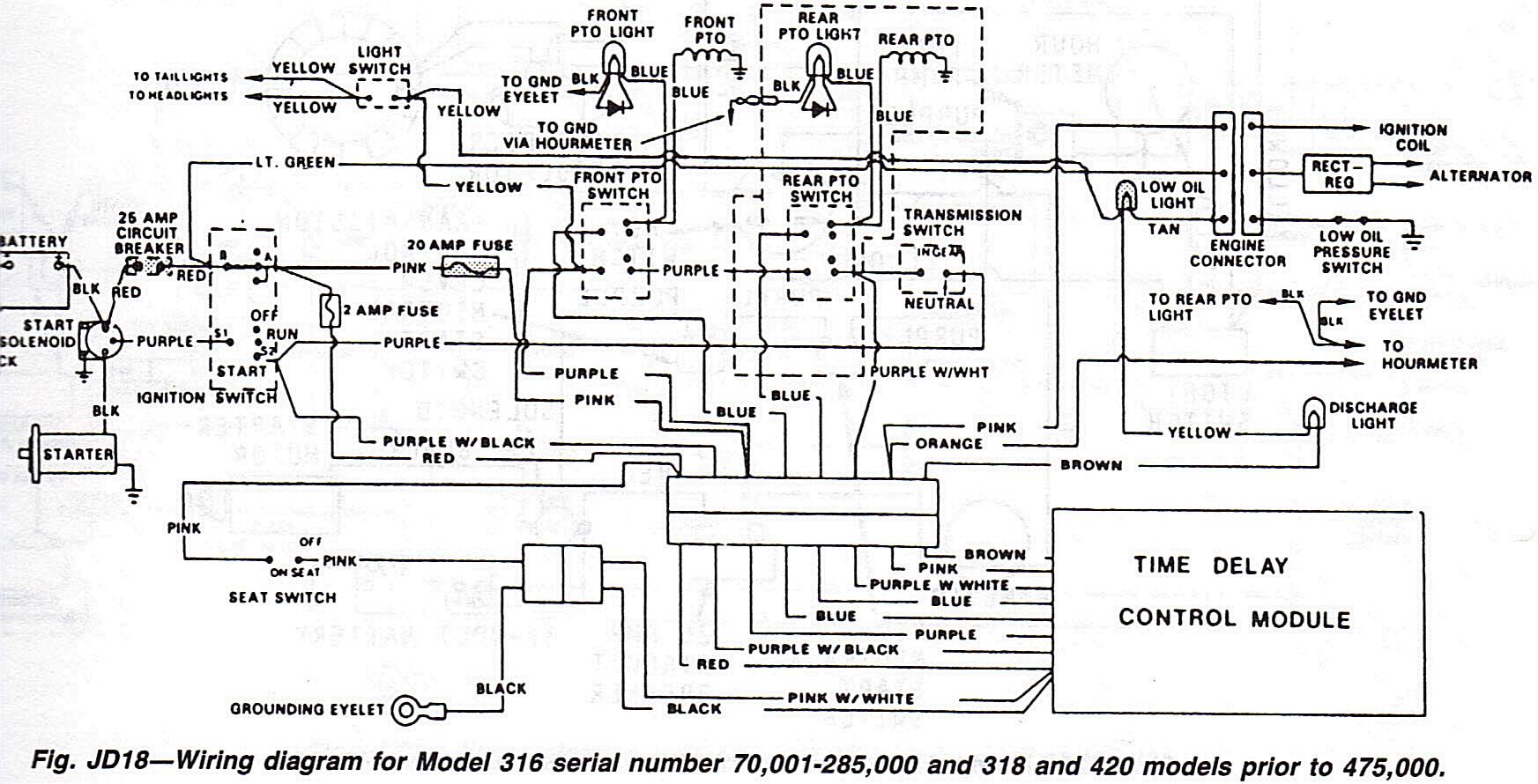 Schema Electrique John Deere Gx75