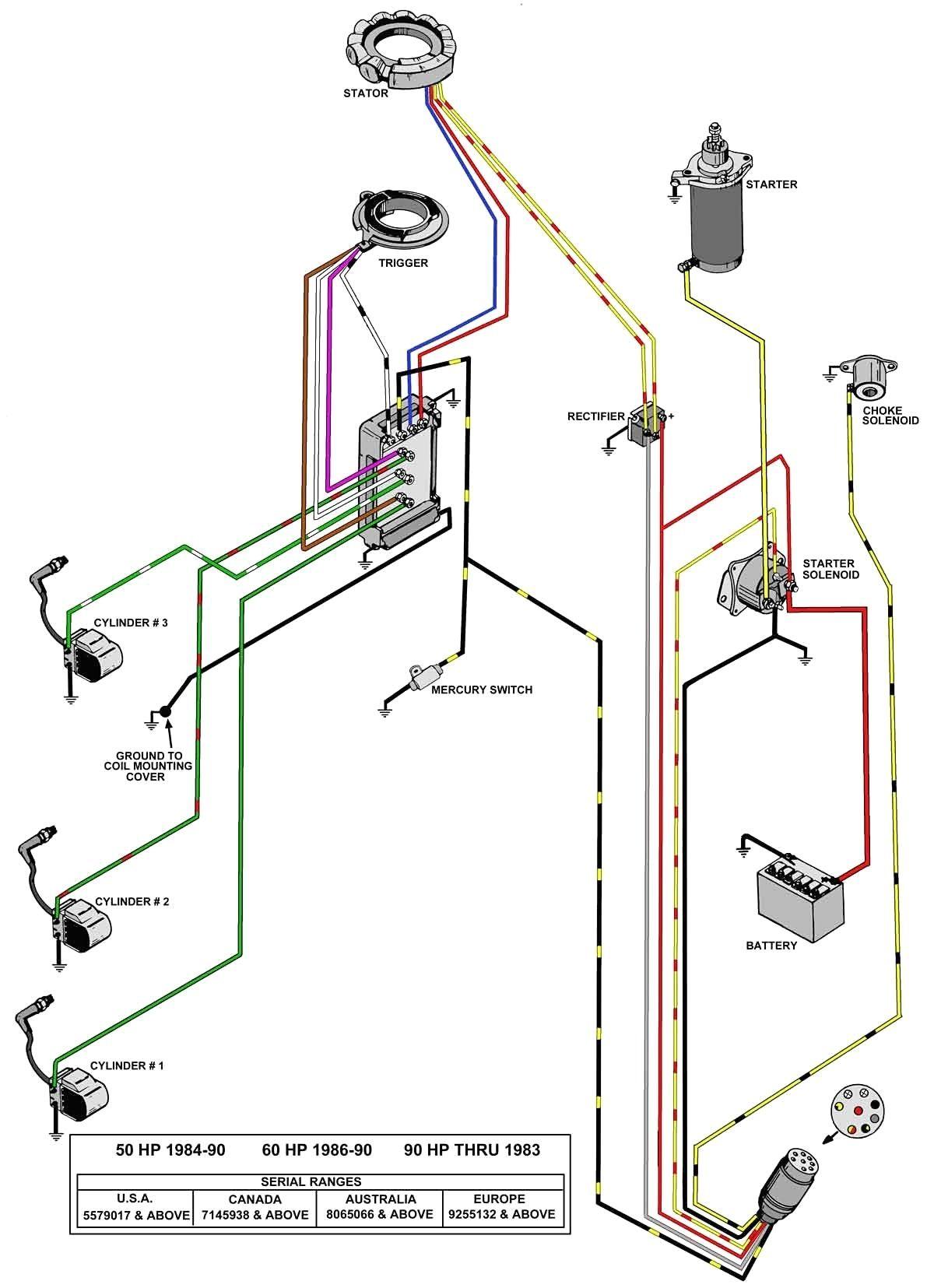 Schema Electrique Aeon 180