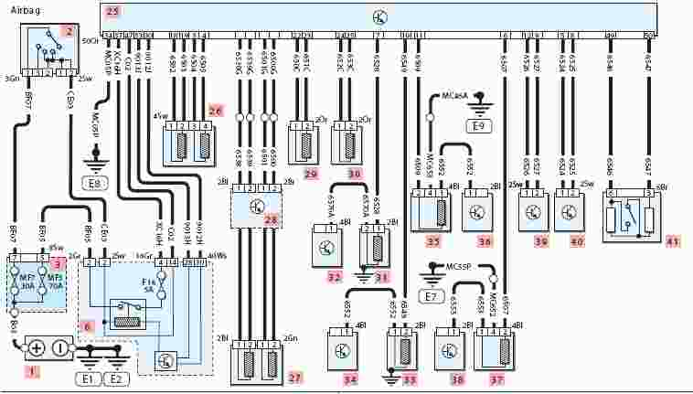 Schema Electrique Bsi 406 Hdi