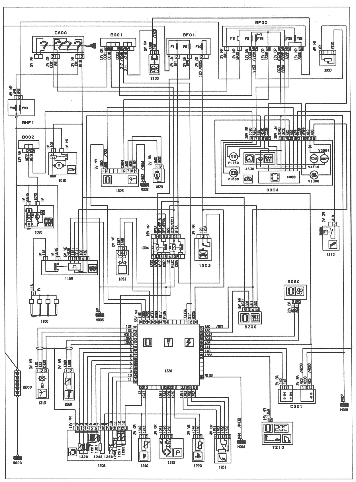 schema electrique peugeot 605