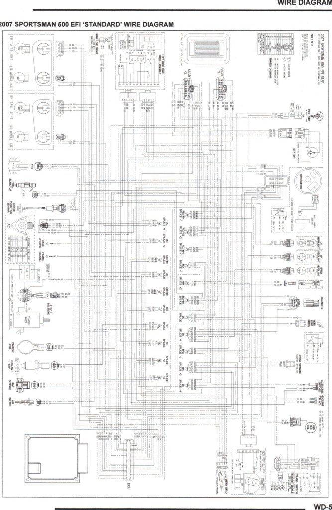 Schema Electrique Polaris Sportsman 800