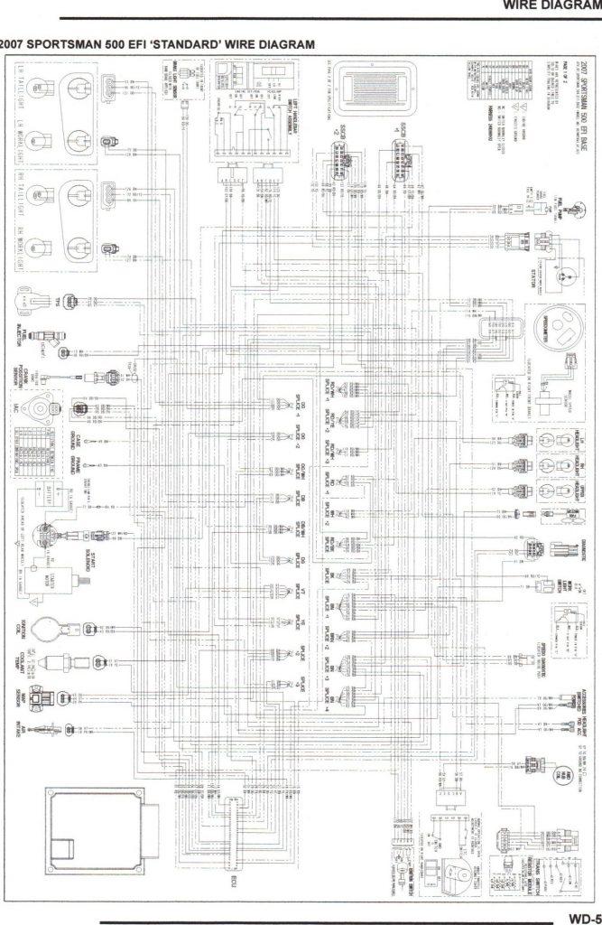 Schema electrique polaris sportsman - bois-eco-concept.fr